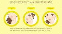 Mặt Nạ Melano CC Intensive Measures 20 Miếng