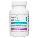 Viên Uống Lợi Sữa UpSpring Milkflow Fenugreek Cỏ Cà Ri