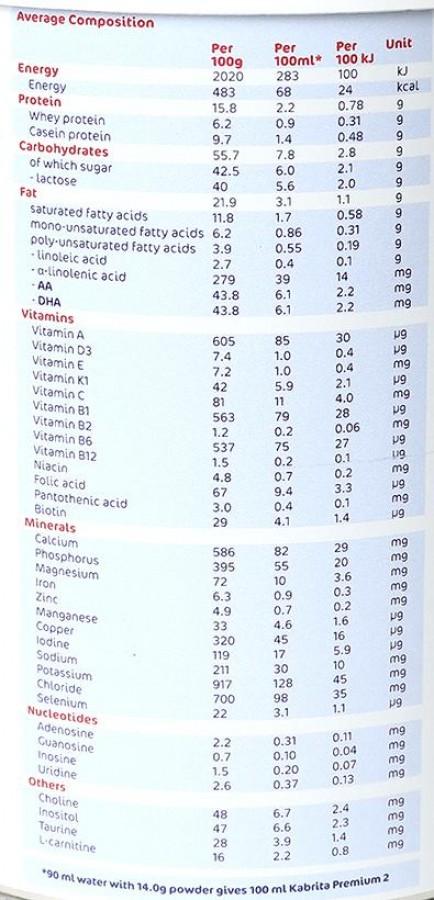 Sữa Dê Kabrita Gold Số 2 Cho Trẻ Từ 6 - 12 Tháng Tuổi Của Nga